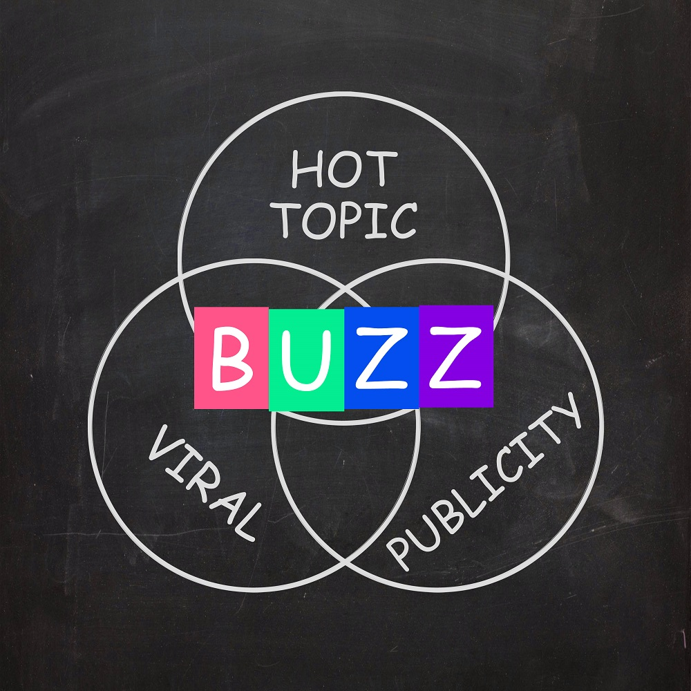 Buzz Words Showing Publicity and Viral Hot Topic