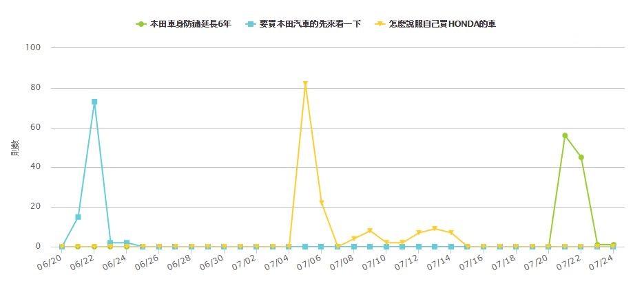 graph_160725_03