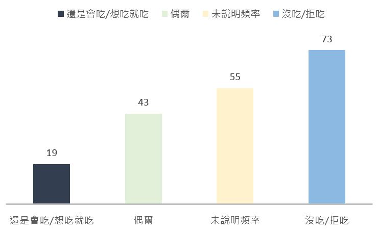graph_160821_01