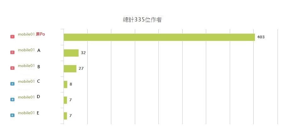 graph_160821_02