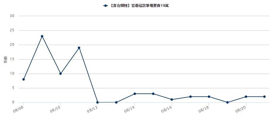 graph_160821_03