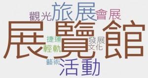 OpView輿情聲量分析_新興景點關鍵字分析(展覽館印象)
