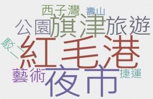 OpView輿情聲量分析_新興景點關鍵字分析(印象 -紅毛港文化園區)