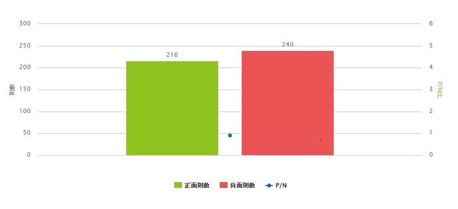 graph_161019_03