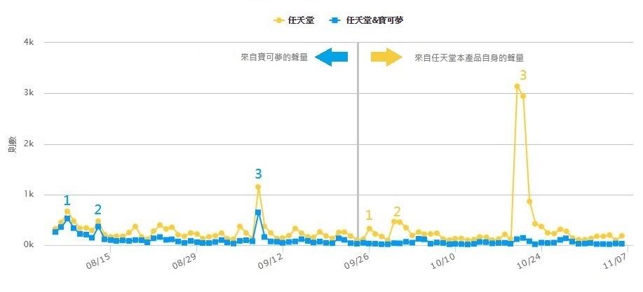 graph_161108_03