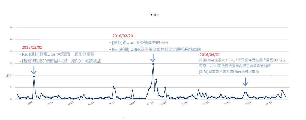 graph_161123_02-2