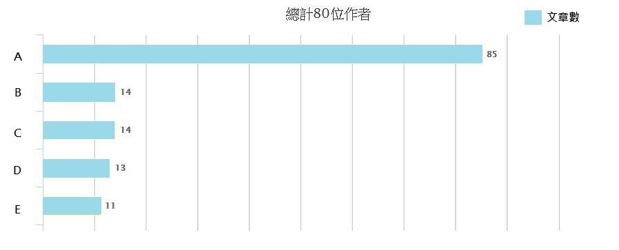graph_161227_01-1