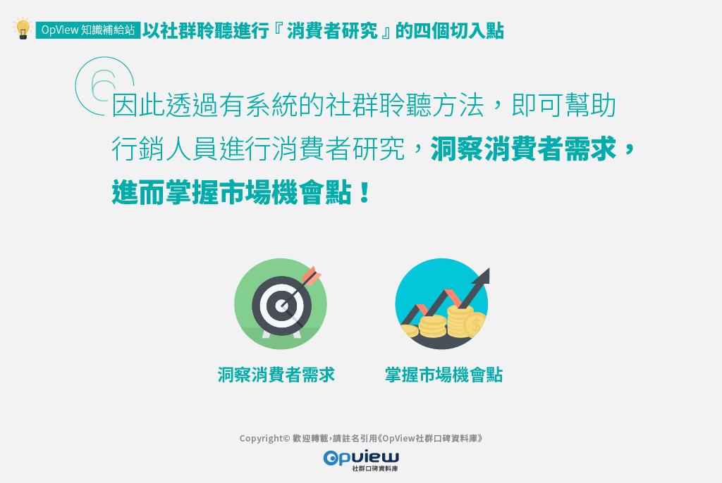 因此透過有系統的社群聆聽方法,即可幫助行銷人員進行消費者研究,洞察消費者需求,進而掌握市場機會點!