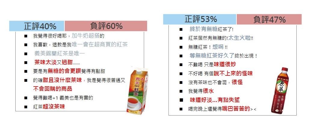 OpView輿情聲量分析_紅茶系列商品 正負情緒佔比及文本摘錄