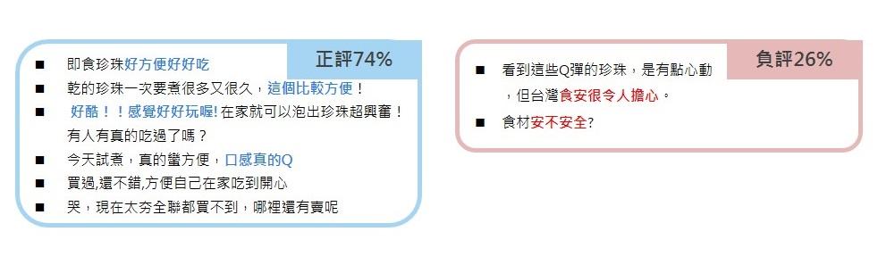 OpView輿情聲量分析_即食珍珠文本摘選