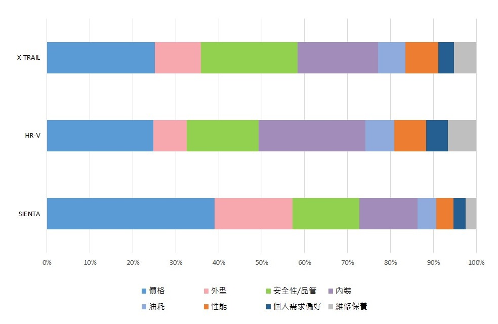OpView輿情聲量分析_維度分析占比圖