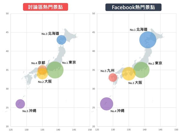 OpView輿情聲量分析_日本熱門景點之比較