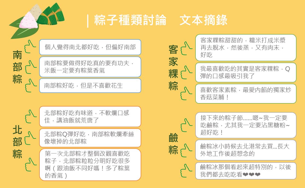 OpView輿情聲量分析_粽子種類討論文本摘錄