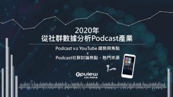產業聲量報告》Podcast市場 2020年網路聲量口碑趨勢